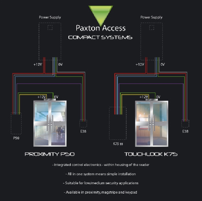 A graphic of the swing dia 579 door technical specifications